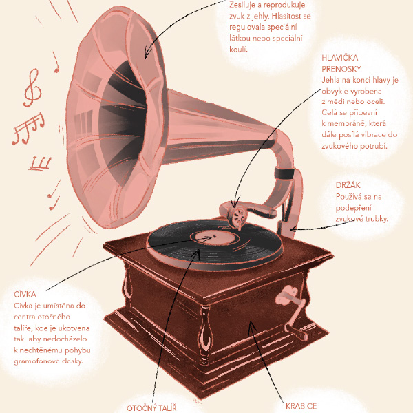 History of a Vinyl Record Manufacturer